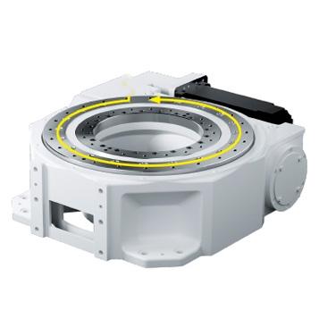 CR 900 Dynamic & Precision Heavy duty rotary table